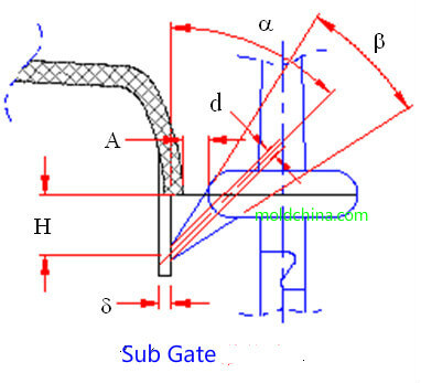 Injection molding gate types and their application-moldchina com