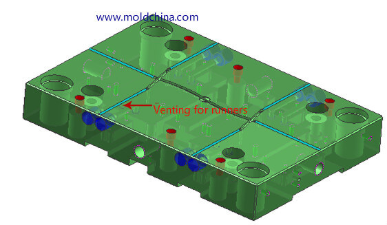 mold venting system