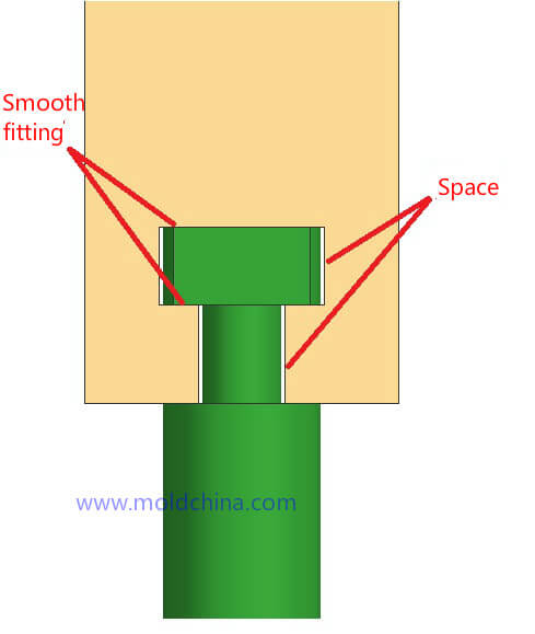 mold lifter base design