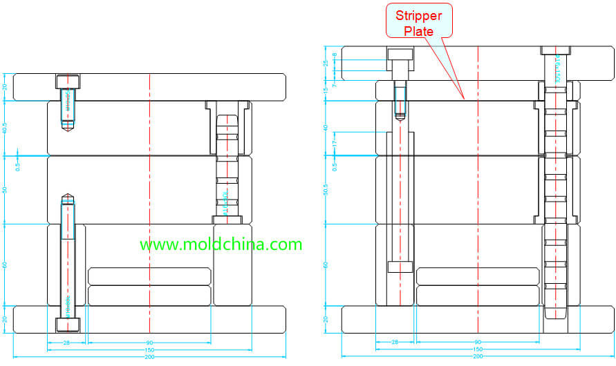 The appearance difference between three plate mold and two plate mold