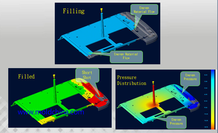moldflow analysis on two plate mold